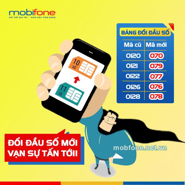 Đầu số 070, 079, 077, 076, 078 của nhà mạng Mobifone