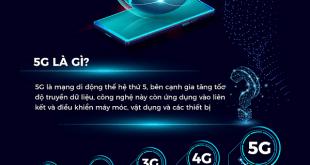 Mạng 5G là gì?