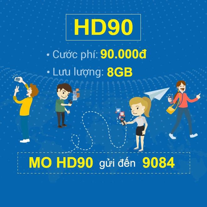 Đăng ký gói HD90 Mobifone nhận ngay 8GB data giá chỉ 90k