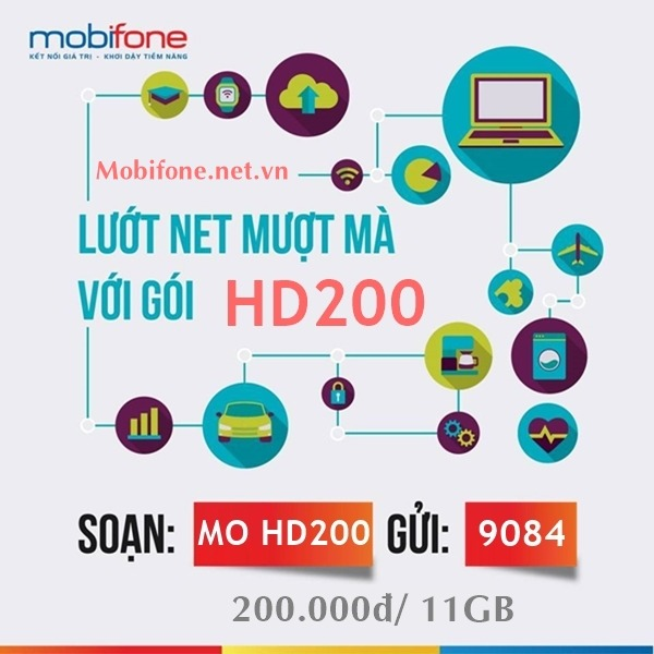 Đăng ký gói cước HD200 Mobifone gói 4G ưu đãi khủng