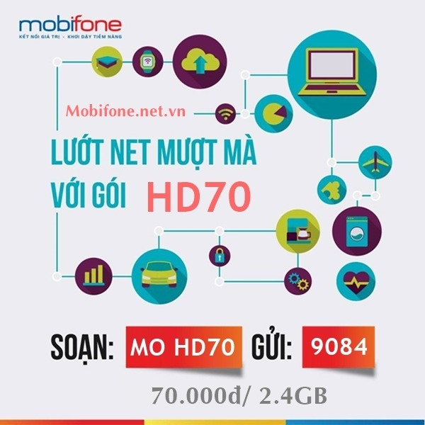 Đăng ký 4G gói HD70 Mobifone chỉ 70.000đ