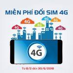 Đổi sim 4G Mobifone miễn phí từ 8/2 - 30/6/2018